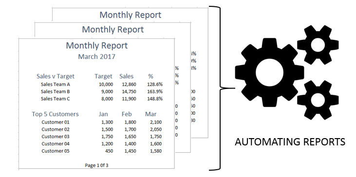 Image to illustrate the automation of reports