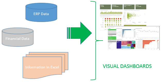 Image to visualise dashboards